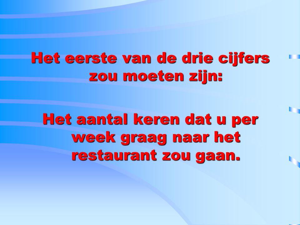 Het eerste van de drie cijfers zou moeten zijn: Het aantal keren dat u per week graag naar het restaurant zou gaan.