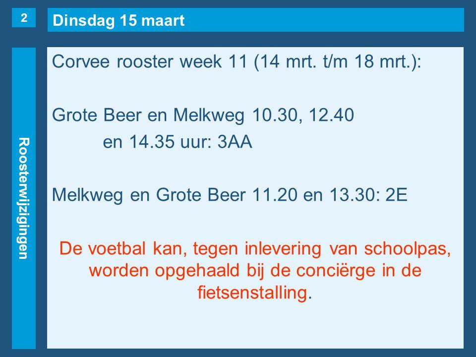 Dinsdag 15 maart Roosterwijzigingen Corvee rooster week 11 (14 mrt.