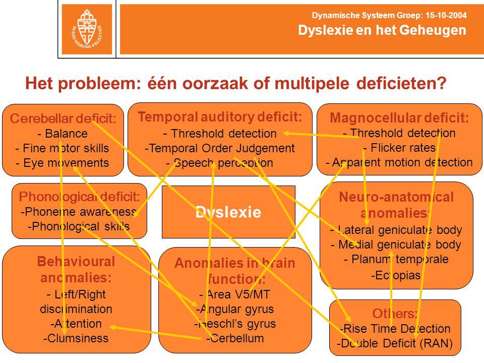 Het probleem: één oorzaak of multipele deficieten? Dyslexie en het Geheugen Dynamische Systeem Groep: 15-10-2004 Dyslexie Temporal auditory deficit: -