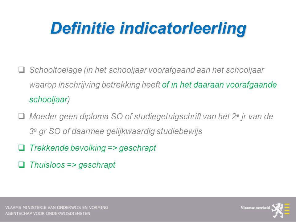 Definitie indicatorleerling  Schooltoelage (in het schooljaar voorafgaand aan het schooljaar waarop inschrijving betrekking heeft of in het daaraan v