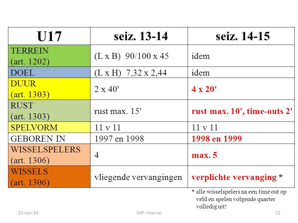 U17 seiz. 13-14 seiz. 14-15 TERREIN (art. 1202) (L x B) 90/100 x 45idem DOEL(L x H) 7,32 x 2,44idem DUUR (art. 1303) 2 x 40'4 x 20' RUST (art. 1303) r