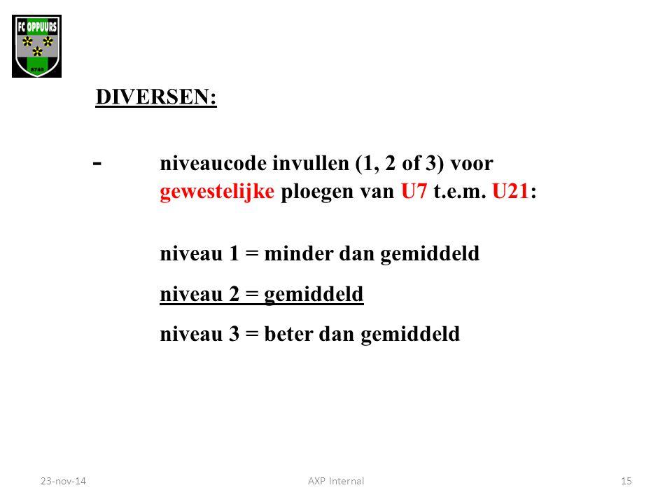 DIVERSEN: - niveaucode invullen (1, 2 of 3) voor gewestelijke ploegen van U7 t.e.m. U21: niveau 1 = minder dan gemiddeld niveau 2 = gemiddeld niveau 3