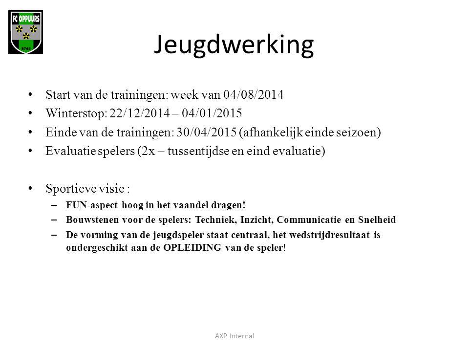 Jeugdwerking Start van de trainingen: week van 04/08/2014 Winterstop: 22/12/2014 – 04/01/2015 Einde van de trainingen: 30/04/2015 (afhankelijk einde s