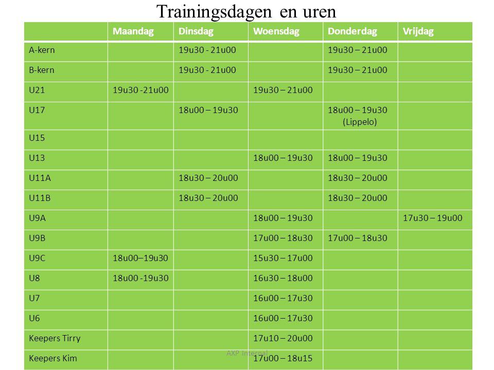 Trainingsdagen en uren MaandagDinsdagWoensdagDonderdagVrijdag A-kern19u30 - 21u0019u30 – 21u00 B-kern19u30 - 21u0019u30 – 21u00 U2119u30 -21u0019u30 –