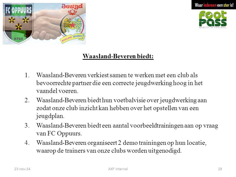 Waasland-Beveren biedt: 1.Waasland-Beveren verkiest samen te werken met een club als bevoorrechte partner die een correcte jeugdwerking hoog in het va