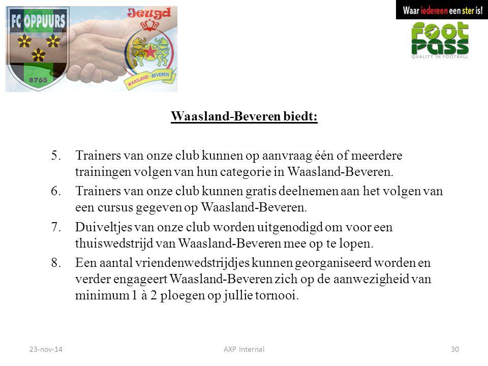 Waasland-Beveren biedt: 5.Trainers van onze club kunnen op aanvraag één of meerdere trainingen volgen van hun categorie in Waasland-Beveren. 6.Trainer