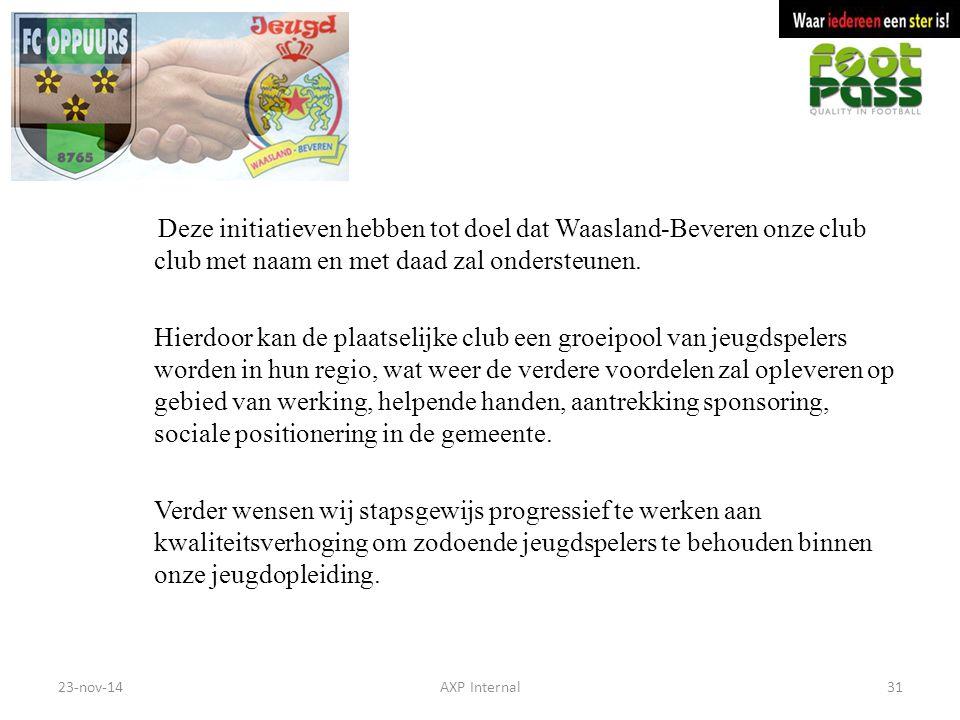 Deze initiatieven hebben tot doel dat Waasland-Beveren onze club club met naam en met daad zal ondersteunen. Hierdoor kan de plaatselijke club een gro