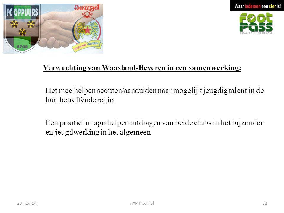 Verwachting van Waasland-Beveren in een samenwerking: Het mee helpen scouten/aanduiden naar mogelijk jeugdig talent in de hun betreffende regio. Een p