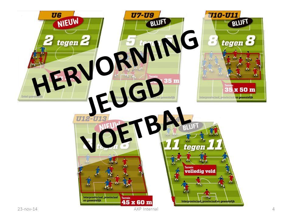 HERVORMING JEUGD VOETBAL AXP Internal23-nov-144