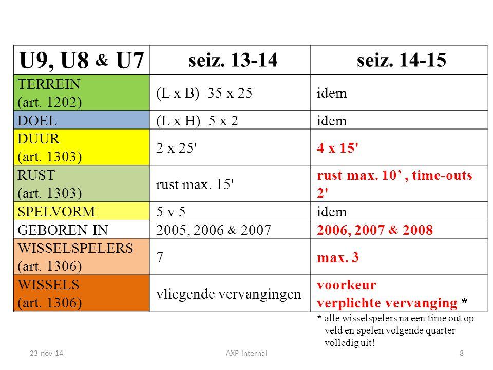 U9, U8 & U7 seiz. 13-14 seiz. 14-15 TERREIN (art. 1202) (L x B) 35 x 25idem DOEL(L x H) 5 x 2idem DUUR (art. 1303) 2 x 25'4 x 15' RUST (art. 1303) rus