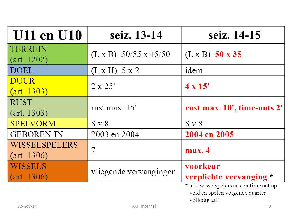 U11 en U10 seiz. 13-14 seiz. 14-15 TERREIN (art. 1202) (L x B) 50/55 x 45/50(L x B) 50 x 35 DOEL(L x H) 5 x 2idem DUUR (art. 1303) 2 x 25'4 x 15' RUST