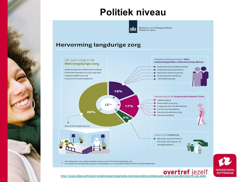http://www.rijksoverheid.nl/onderwerpen/algemene-wet-bijzondere-ziektekosten-awbz/veranderingen-in-de-awbz Politiek niveau