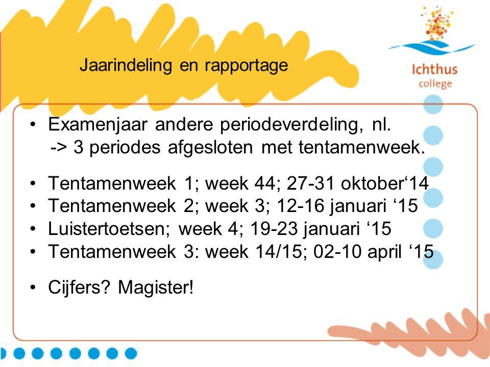 Jaarindeling en rapportage Examenjaar andere periodeverdeling, nl. -> 3 periodes afgesloten met tentamenweek. Tentamenweek 1; week 44; 27-31 oktober'1