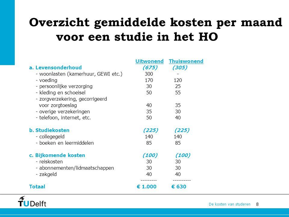 8 De kosten van studeren Overzicht gemiddelde kosten per maand voor een studie in het HO Uitwonend Thuiswonend a. Levensonderhoud (675) (305) - woonla