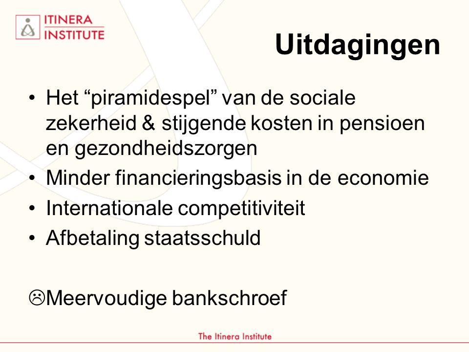 Uitdagingen Het piramidespel van de sociale zekerheid & stijgende kosten in pensioen en gezondheidszorgen Minder financieringsbasis in de economie Internationale competitiviteit Afbetaling staatsschuld LMeervoudige bankschroef