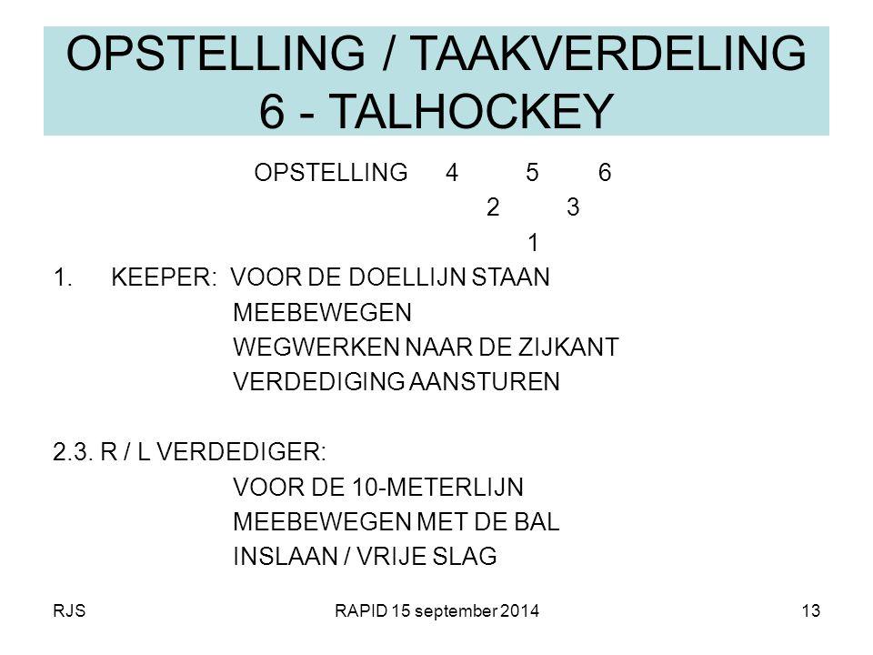 RJSRAPID 15 september 201413 OPSTELLING / TAAKVERDELING 6 - TALHOCKEY OPSTELLING 4 5 6 2 3 1 1.KEEPER: VOOR DE DOELLIJN STAAN MEEBEWEGEN WEGWERKEN NAA