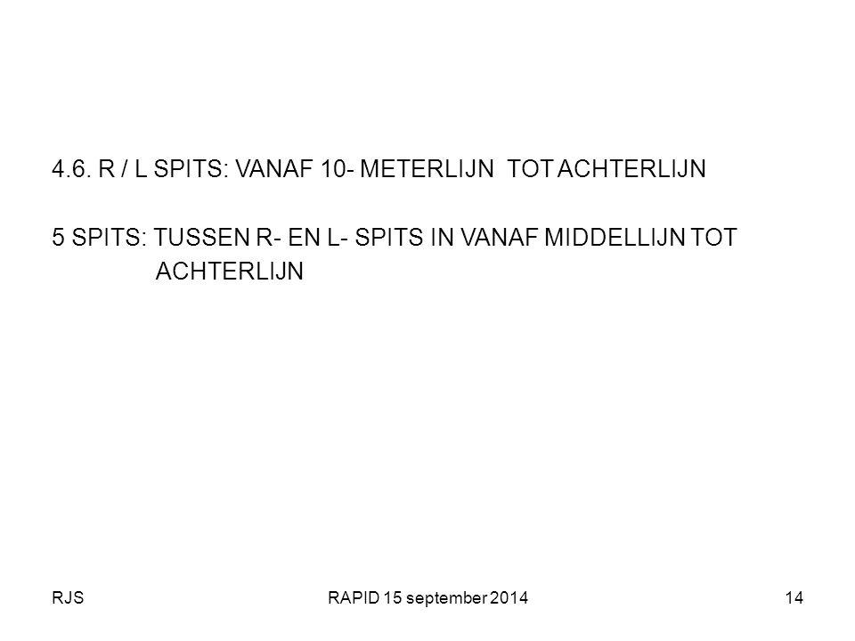 RJSRAPID 15 september 201414 4.6. R / L SPITS: VANAF 10- METERLIJN TOT ACHTERLIJN 5 SPITS: TUSSEN R- EN L- SPITS IN VANAF MIDDELLIJN TOT ACHTERLIJN