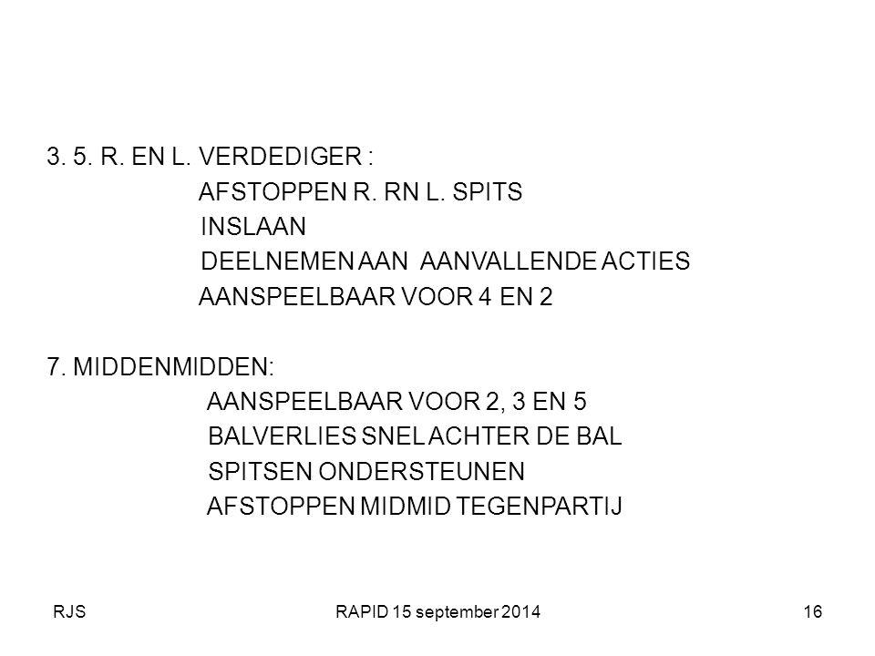 RJSRAPID 15 september 201416 3. 5. R. EN L. VERDEDIGER : AFSTOPPEN R. RN L. SPITS INSLAAN DEELNEMEN AAN AANVALLENDE ACTIES AANSPEELBAAR VOOR 4 EN 2 7.