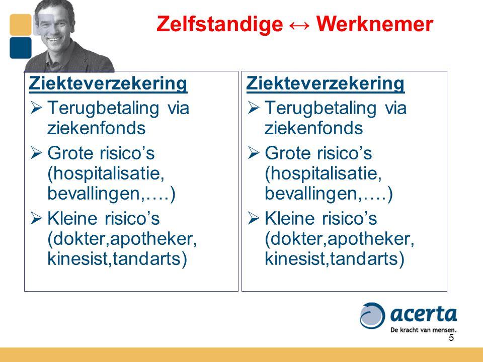 5 Zelfstandige ↔ Werknemer Ziekteverzekering  Terugbetaling via ziekenfonds  Grote risico's (hospitalisatie, bevallingen,….)  Kleine risico's (dokt