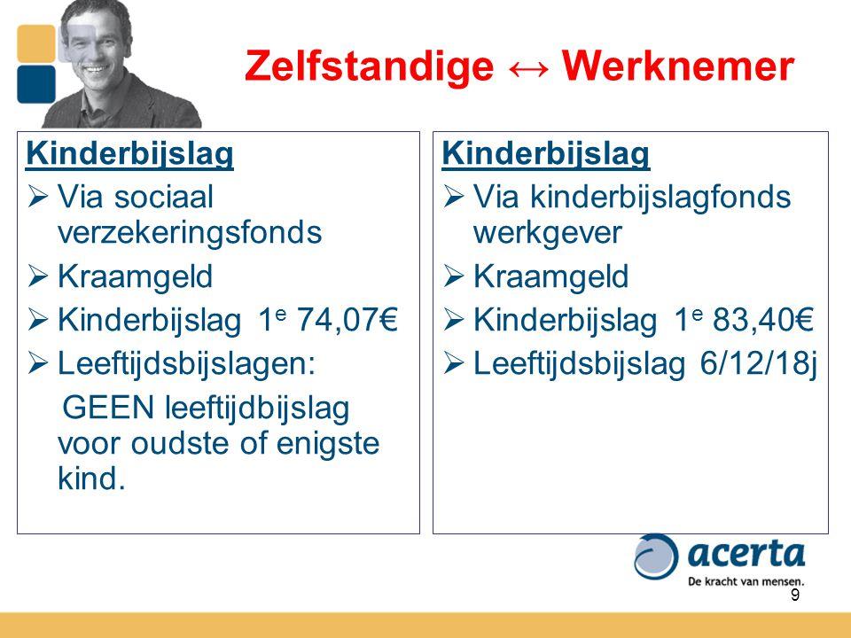 10 Zelfstandige ↔ Werknemer Pensioen  65j.voor mannen  64j.