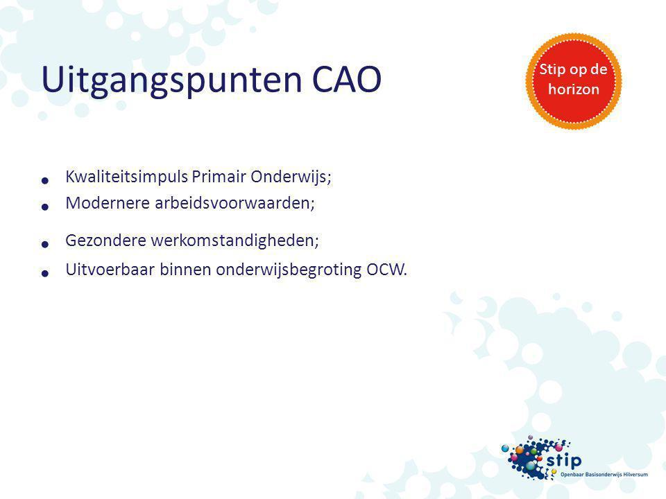 Uitgangspunten CAO Kwaliteitsimpuls Primair Onderwijs; Modernere arbeidsvoorwaarden; Gezondere werkomstandigheden; Uitvoerbaar binnen onderwijsbegroti