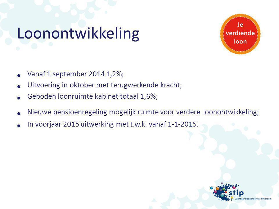 Loonontwikkeling Vanaf 1 september 2014 1,2%; Uitvoering in oktober met terugwerkende kracht; Geboden loonruimte kabinet totaal 1,6%; Nieuwe pensioenr