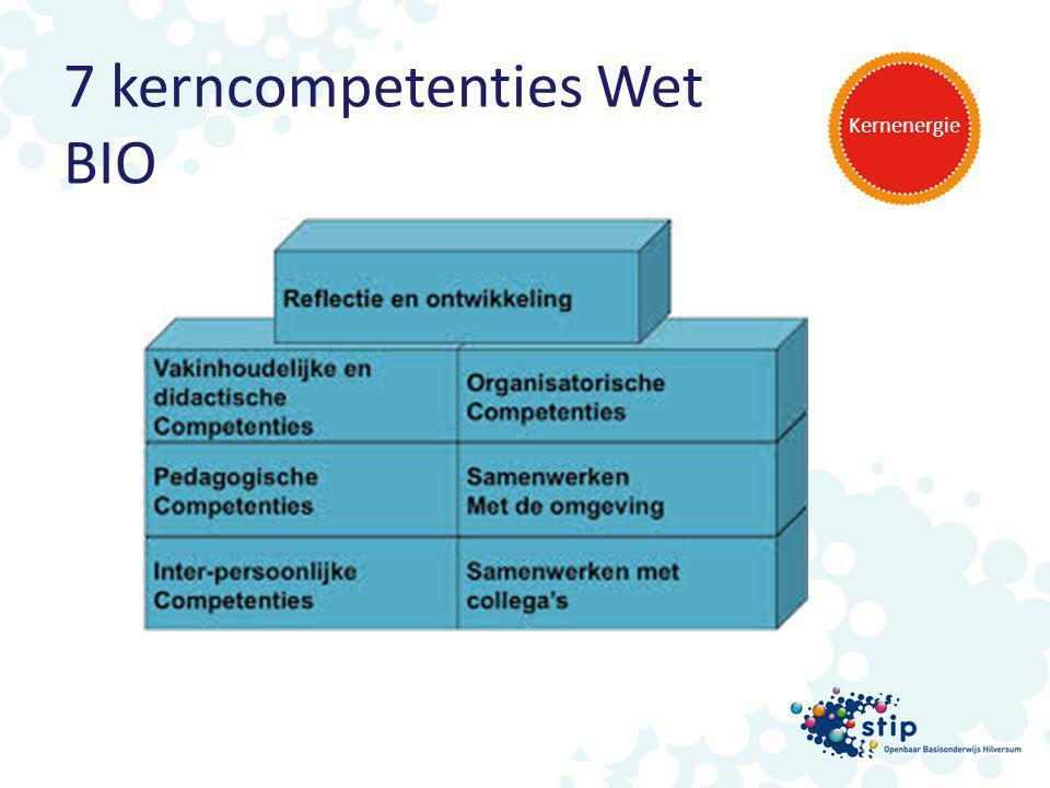 7 kerncompetenties Wet BIO Kernenergie