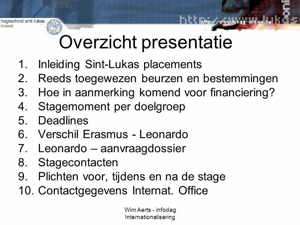 Wim Aerts - infodag Internationalisering Overzicht presentatie 1.Inleiding Sint-Lukas placements 2.Reeds toegewezen beurzen en bestemmingen 3.Hoe in aanmerking komend voor financiering.