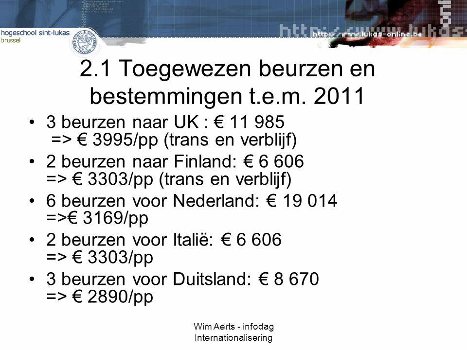 Wim Aerts - infodag Internationalisering 2.1 Toegewezen beurzen en bestemmingen t.e.m.