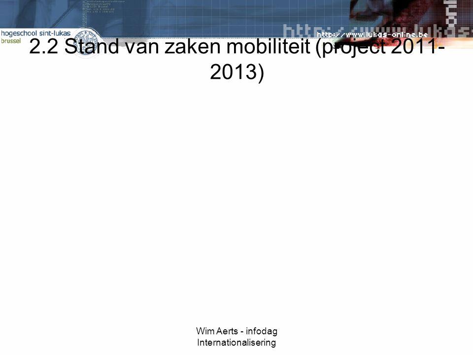Wim Aerts - infodag Internationalisering 2.2 Stand van zaken mobiliteit (project 2011- 2013)