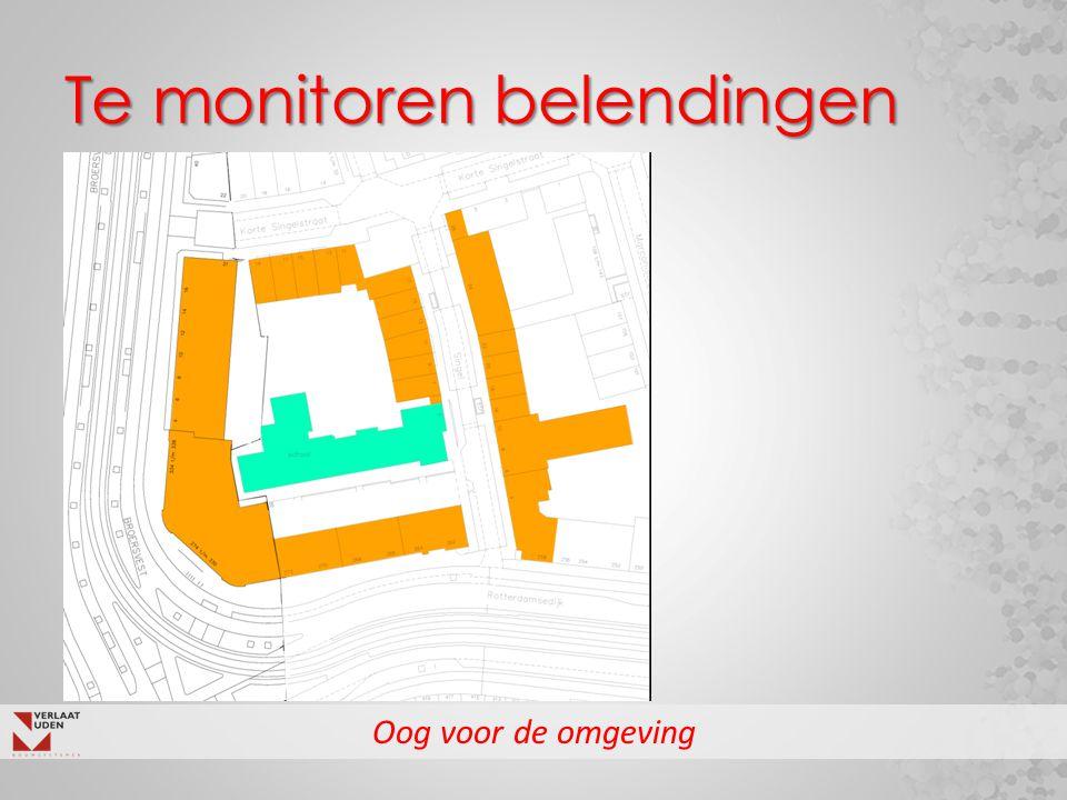 Te monitoren belendingen Oog voor de omgeving