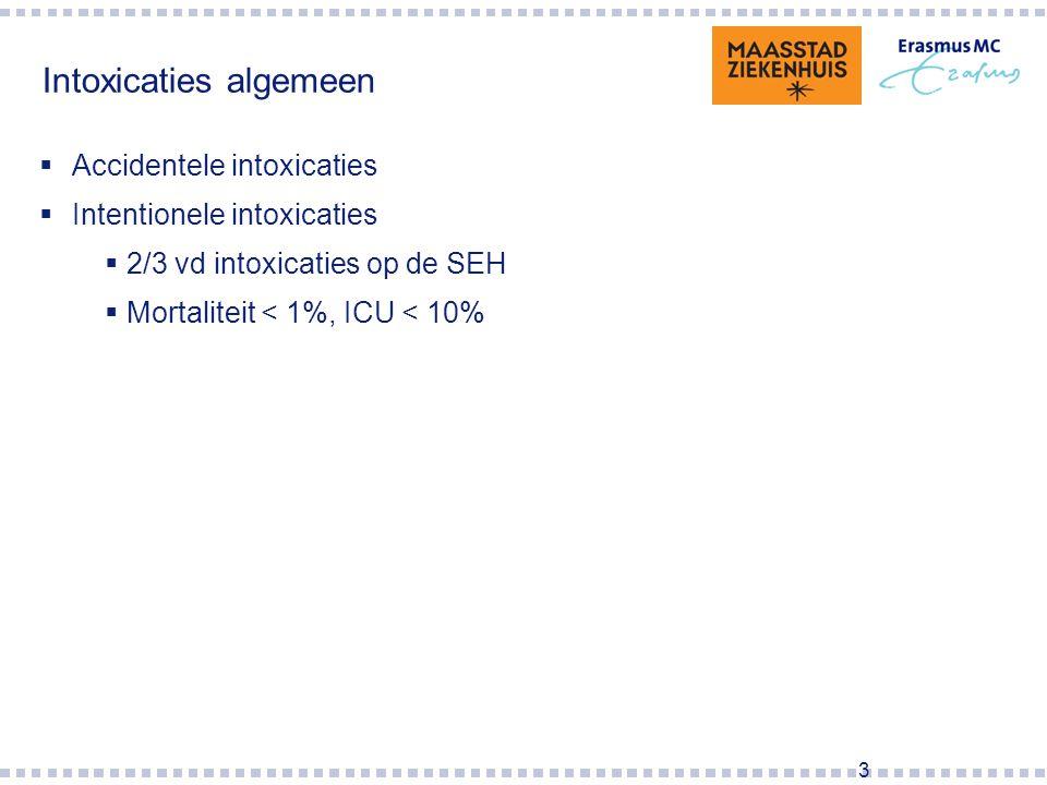 14 Toxidromen  Cholinergica:  Insecticiden (carbamaten en organofosfaten), paddo's  Diarree en braken  Diaphoresis  Urine-incontinentie  Miosis  Longoedeem  Bradycardie  Emesis  Speekselvloed, tranen  Spierfasciculaties  CZS depressie, convulsies 14