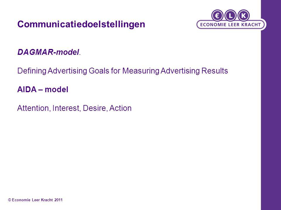Communicatiedoelstellingen DAGMAR-model.
