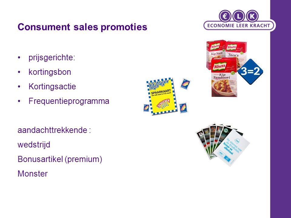 Consument sales promoties prijsgerichte: kortingsbon Kortingsactie Frequentieprogramma aandachttrekkende : wedstrijd Bonusartikel (premium) Monster
