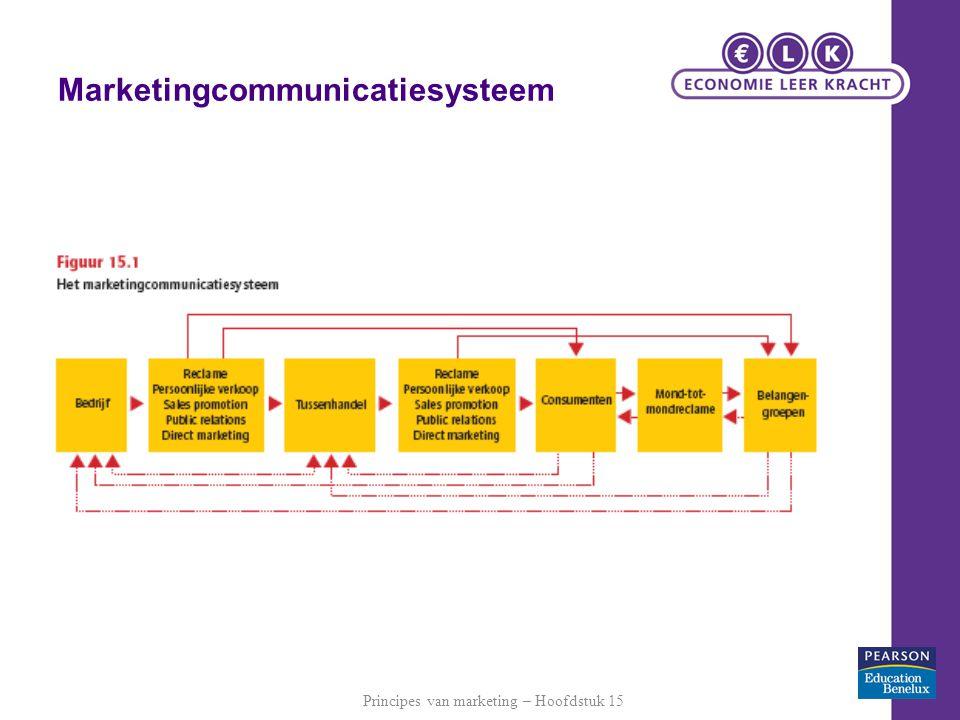 Geïntegreerde marketingcommunicatie Principes van marketing – Hoofdstuk 15