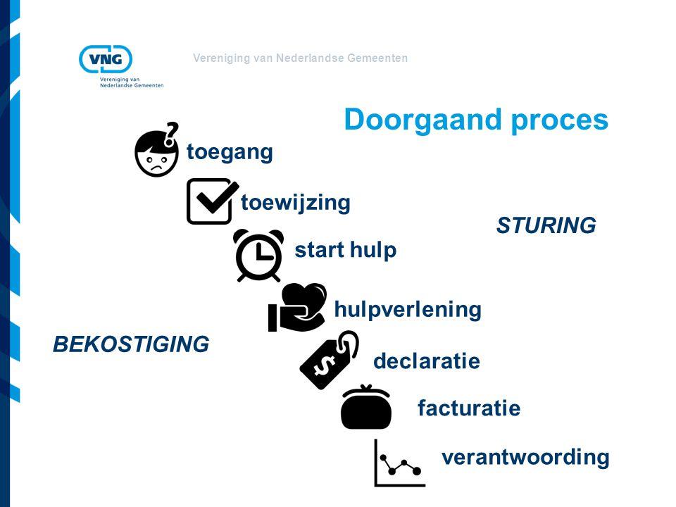 Vereniging van Nederlandse Gemeenten Doorgaand proces toegang toewijzing start hulp hulpverlening declaratie facturatie verantwoording BEKOSTIGING STU