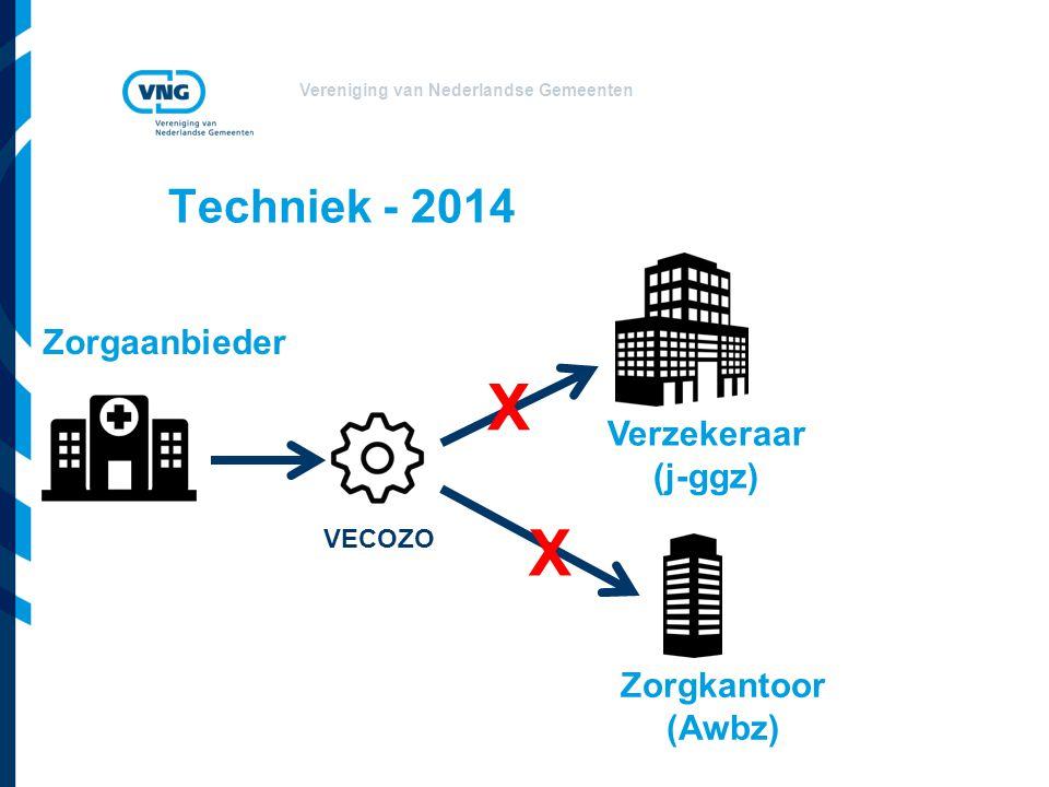 Vereniging van Nederlandse Gemeenten Techniek - 2014 VECOZO Zorgaanbieder Verzekeraar (j-ggz) Zorgkantoor (Awbz) X X