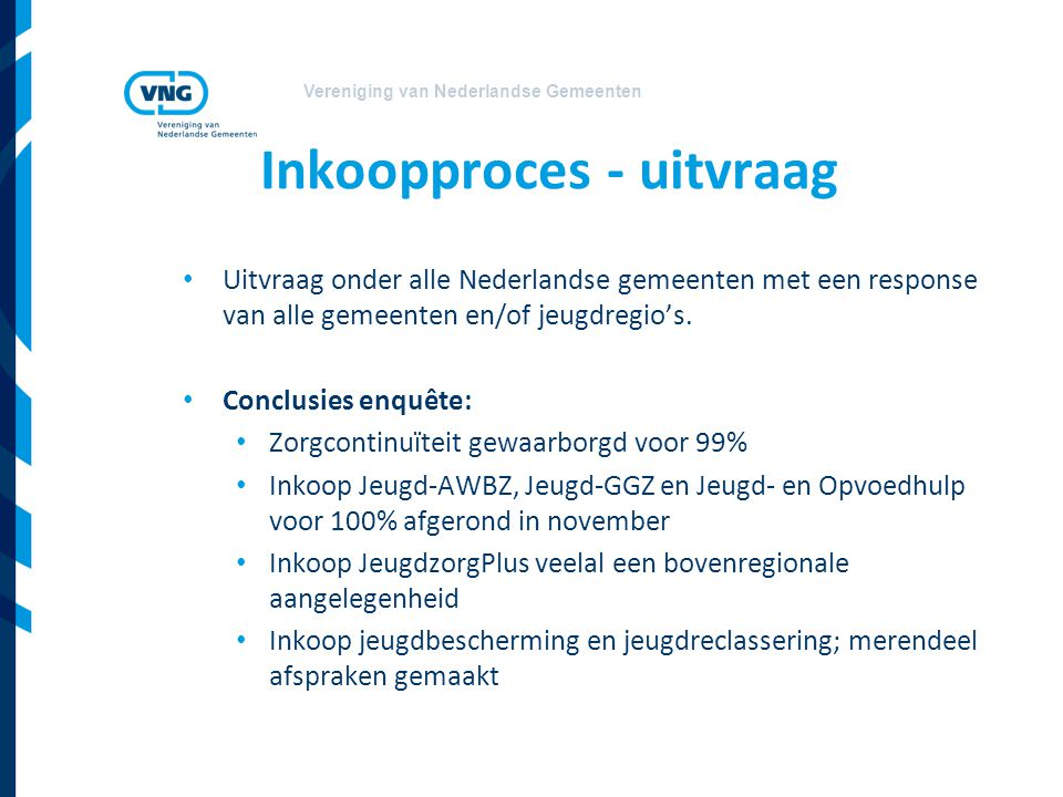 Vereniging van Nederlandse Gemeenten Inkoopproces - uitvraag Uitvraag onder alle Nederlandse gemeenten met een response van alle gemeenten en/of jeugdregio's.