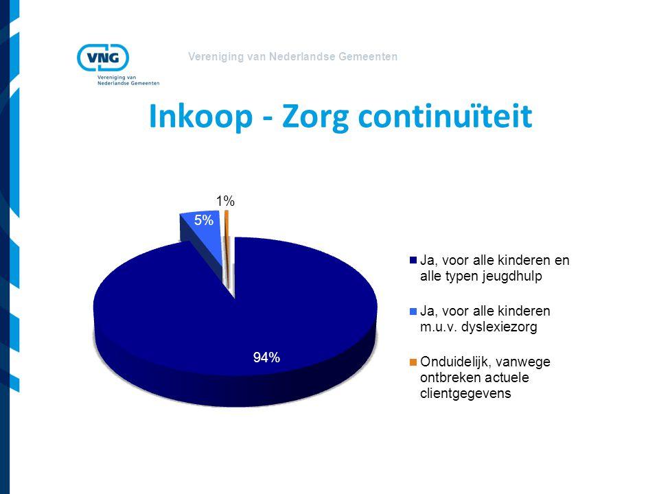 Vereniging van Nederlandse Gemeenten Inkoop - Zorg continuïteit