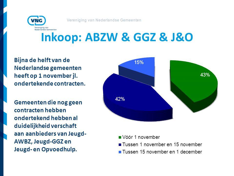 Vereniging van Nederlandse Gemeenten Inkoop: ABZW & GGZ & J&O Bijna de helft van de Nederlandse gemeenten heeft op 1 november jl. ondertekende contrac