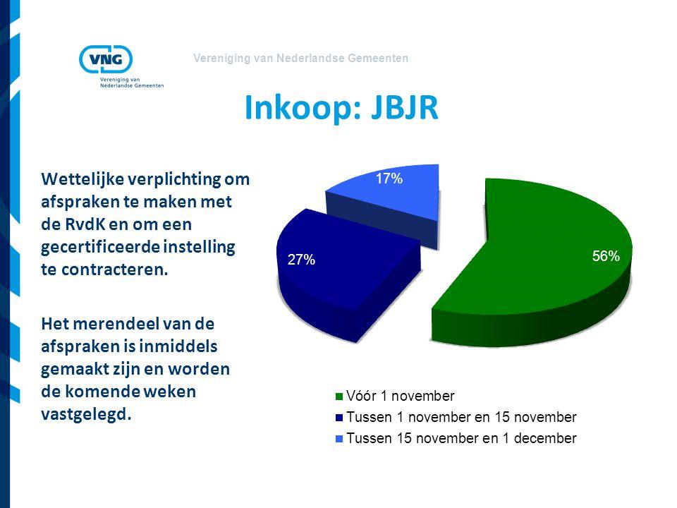 Vereniging van Nederlandse Gemeenten Inkoop: JBJR Wettelijke verplichting om afspraken te maken met de RvdK en om een gecertificeerde instelling te co