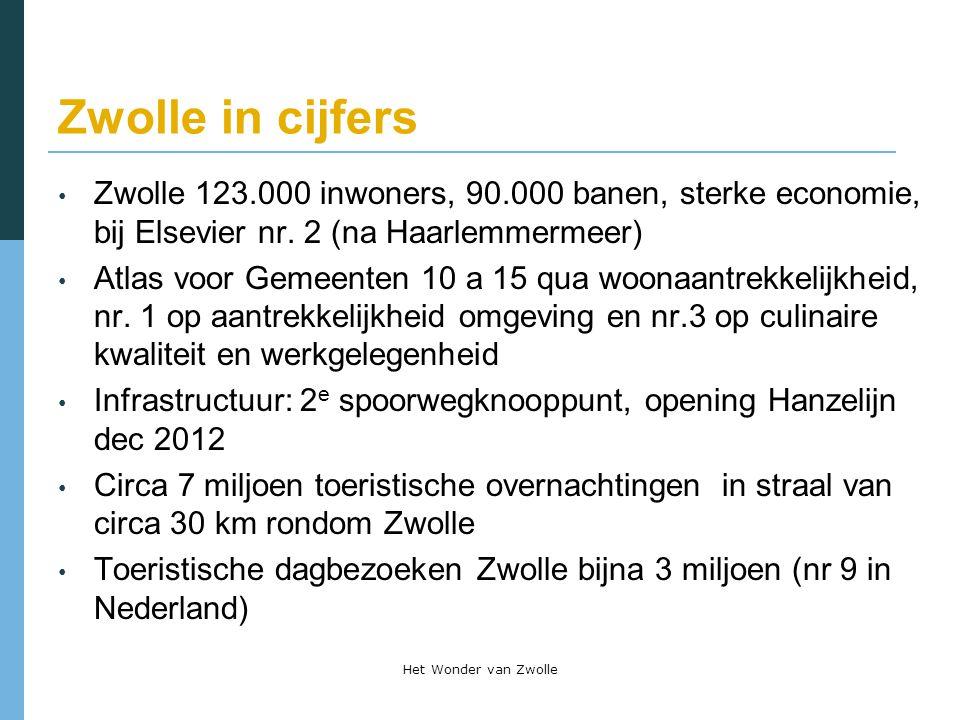 Zwolle in cijfers Zwolle 123.000 inwoners, 90.000 banen, sterke economie, bij Elsevier nr. 2 (na Haarlemmermeer) Atlas voor Gemeenten 10 a 15 qua woon