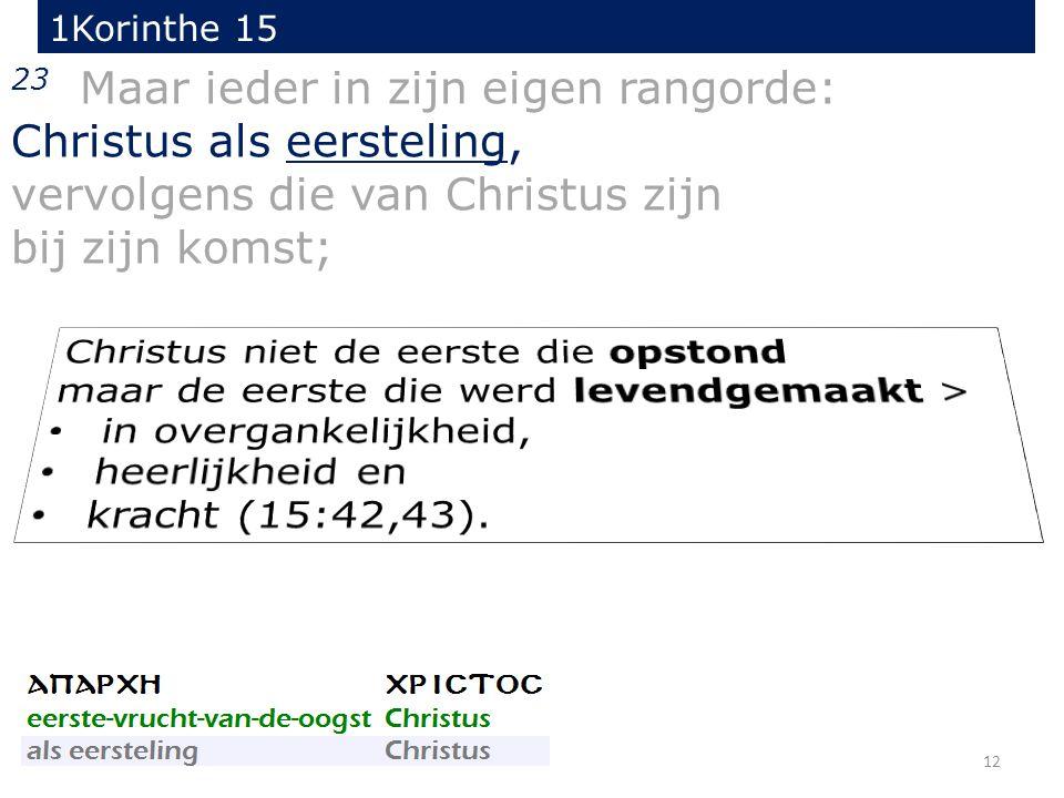 12 23 Maar ieder in zijn eigen rangorde: Christus als eersteling, vervolgens die van Christus zijn bij zijn komst; 1Korinthe 15