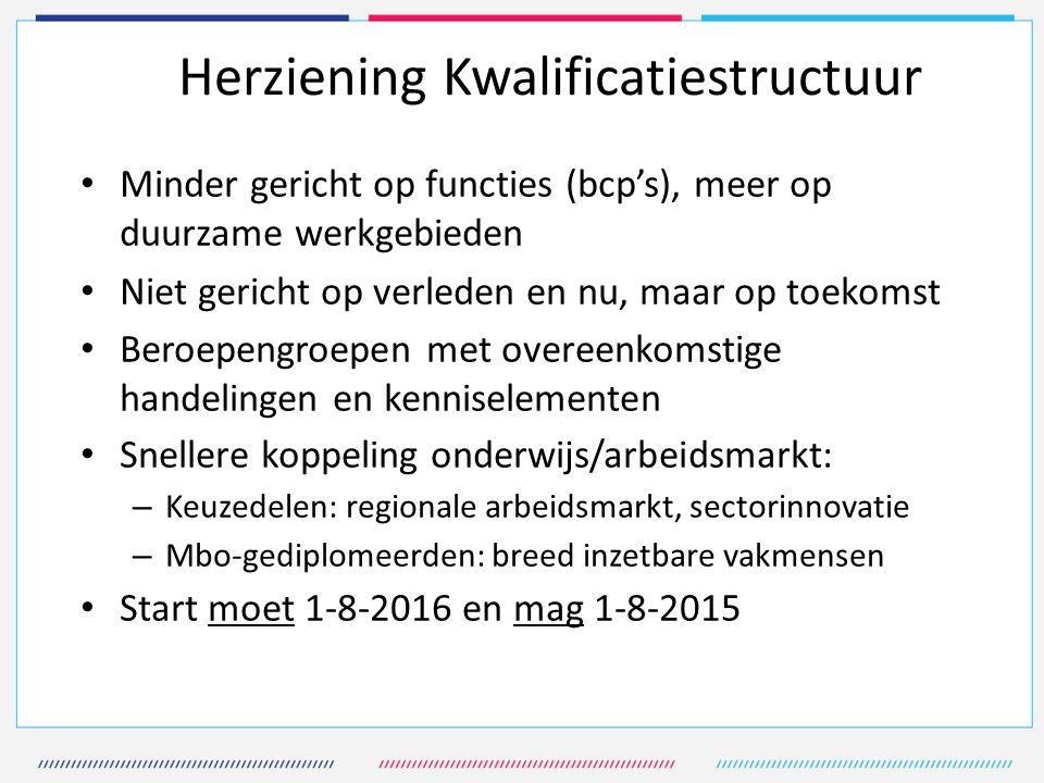 Herziening Kwalificatiestructuur Minder gericht op functies (bcp's), meer op duurzame werkgebieden Niet gericht op verleden en nu, maar op toekomst Be