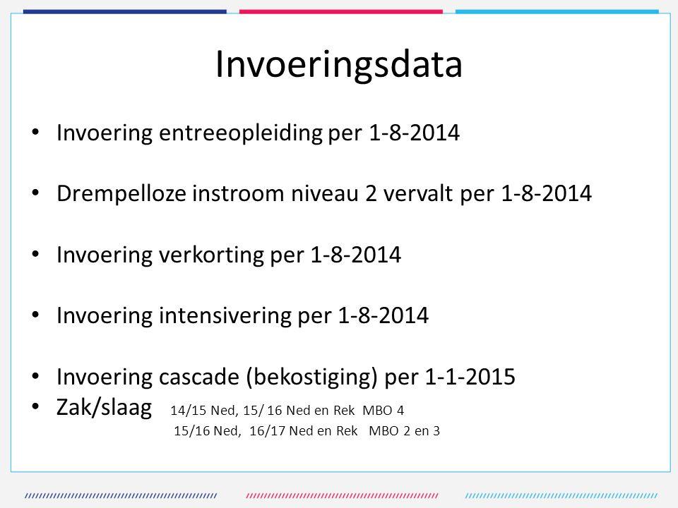 Invoeringsdata Invoering entreeopleiding per 1-8-2014 Drempelloze instroom niveau 2 vervalt per 1-8-2014 Invoering verkorting per 1-8-2014 Invoering i
