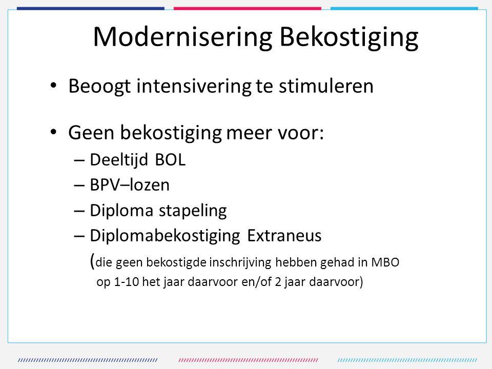 Modernisering Bekostiging Beoogt intensivering te stimuleren Geen bekostiging meer voor: – Deeltijd BOL – BPV–lozen – Diploma stapeling – Diplomabekos