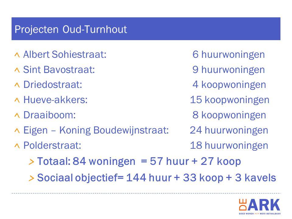 Projecten Oud-Turnhout Albert Sohiestraat: 6 huurwoningen Sint Bavostraat: 9 huurwoningen Driedostraat: 4 koopwoningen Hueve-akkers: 15 koopwoningen Draaiboom: 8 koopwoningen Eigen – Koning Boudewijnstraat: 24 huurwoningen Polderstraat: 18 huurwoningen Totaal: 84 woningen = 57 huur + 27 koop Sociaal objectief= 144 huur + 33 koop + 3 kavels