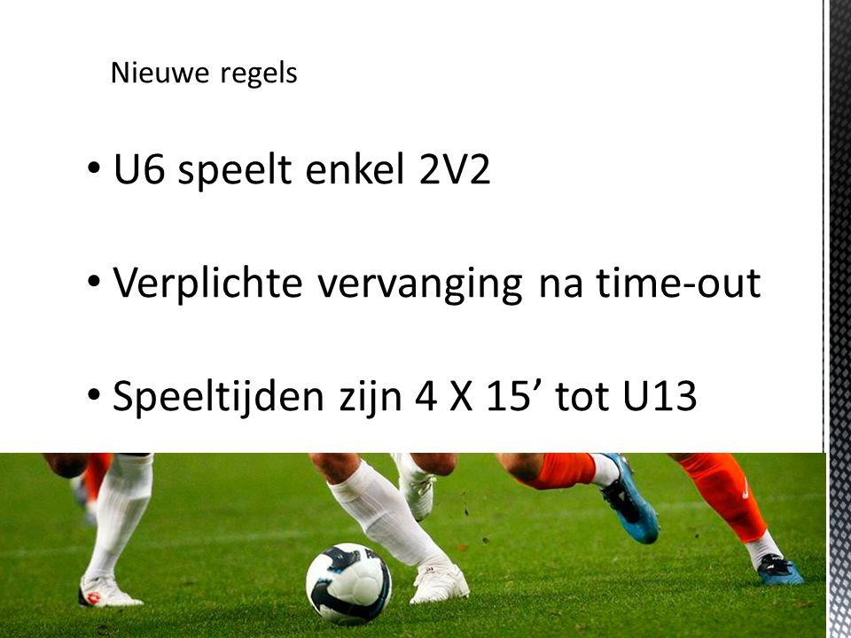 U6 speelt enkel 2V2 Verplichte vervanging na time-out Speeltijden zijn 4 X 15' tot U13