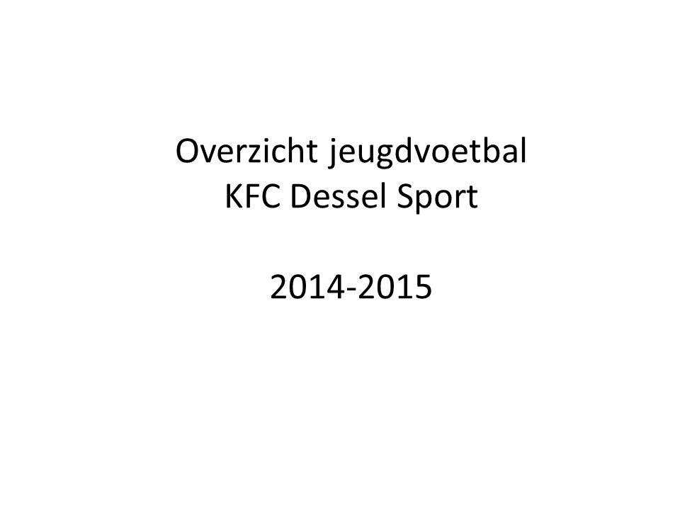 Overzicht jeugdvoetbal KFC Dessel Sport 2014-2015
