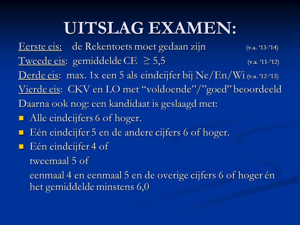 UITSLAG EXAMEN: Eerste eis: de Rekentoets moet gedaan zijn (v.a.